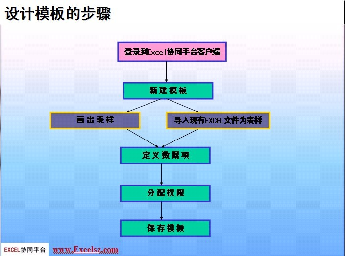 阿米巴系统