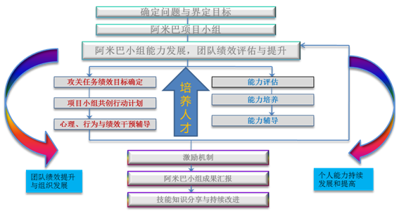 阿米巴管理模式|阿米巴模式|阿米巴管理软件|阿米巴管理系统|阿米巴系统|阿米巴报表|阿米巴表格|EXCEL服务器|EXCEL报表服务器|全面预算管理软件|预算管理系统