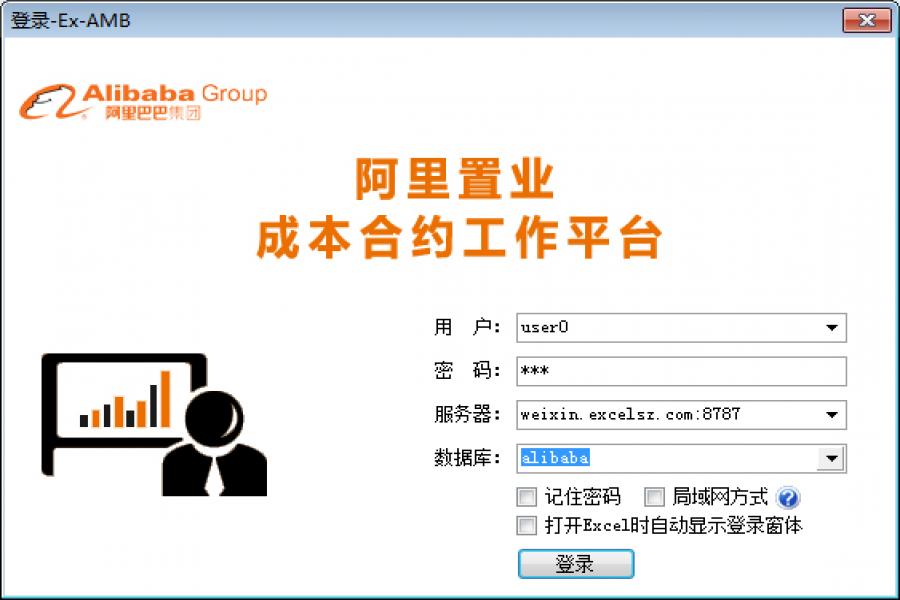 房地产企业阿米巴报表系统