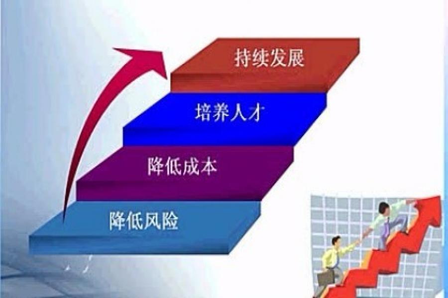1.2 阿米巴建模系统自主信息化