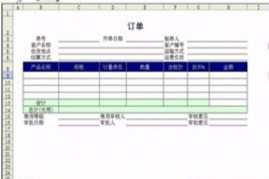 13.2 管理模板